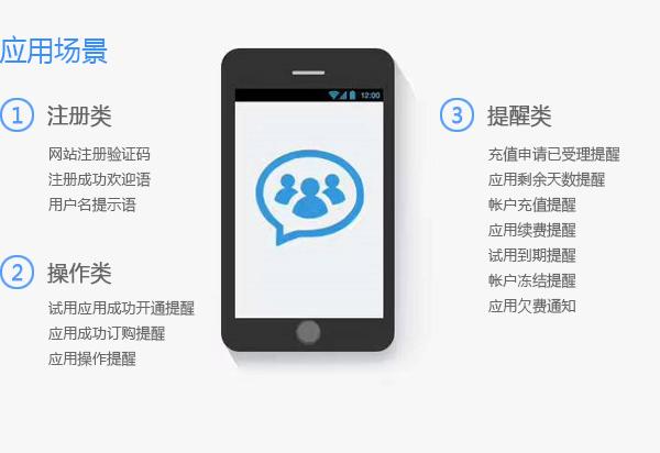 验证码/通知类短信